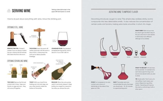 Winefolly