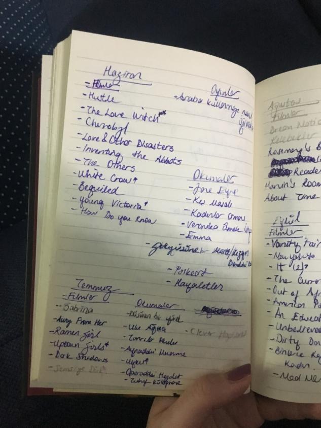 Kısa ve Çarpıcı Kitaplar: İlham Verici Bir Okuma Listesi