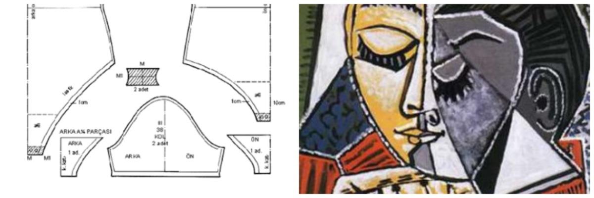 Giysi Kalıbı & Kubist Tablo