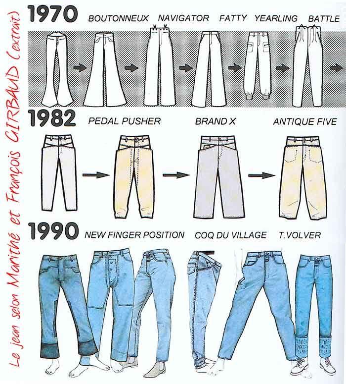 Jean Modelleri