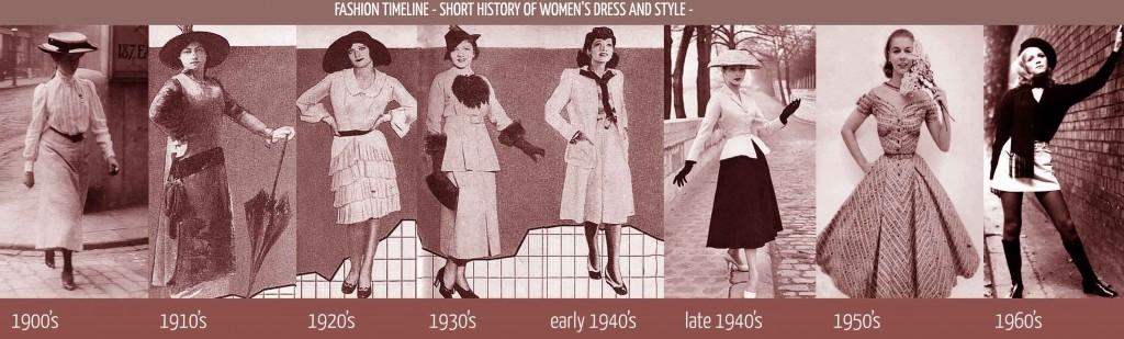 Yıllar içinde Kadın Giyim