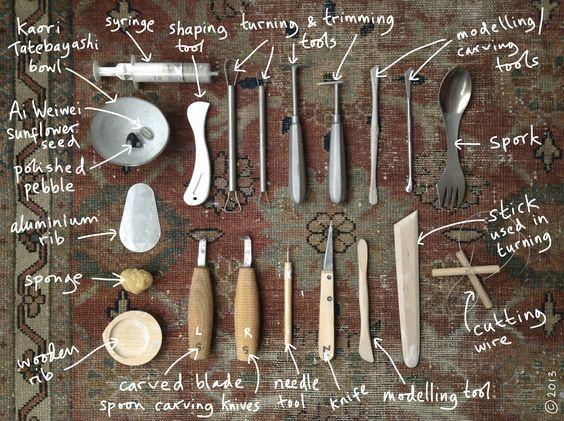 Şekillendirme aletleri