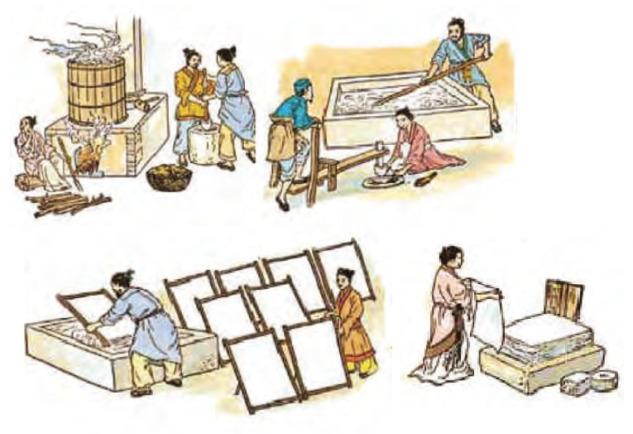 Kağıt Üretimindeki Temel Adımlar