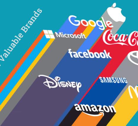 Dünyanın En Değerli 500 Markası: Brand Finance 2021 Sonuçlarını Paylaştı